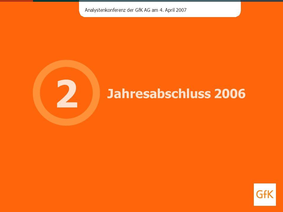 Analystenkonferenz der GfK AG am 4. April 2007 Jahresabschluss 2006 2