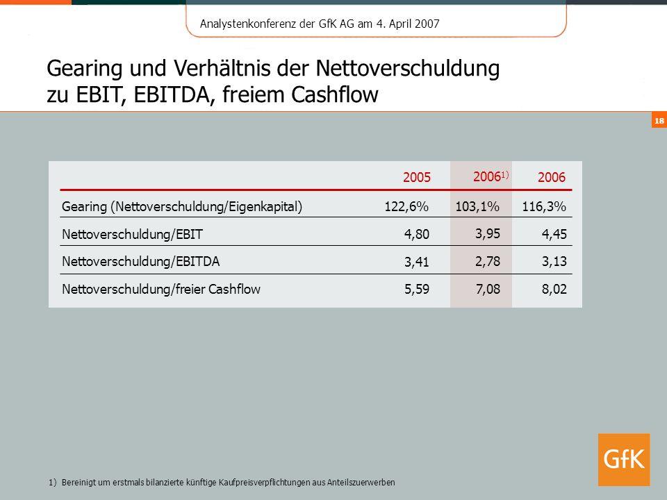 Analystenkonferenz der GfK AG am 4. April 2007 18 Gearing und Verhältnis der Nettoverschuldung zu EBIT, EBITDA, freiem Cashflow 1) Bereinigt um erstma