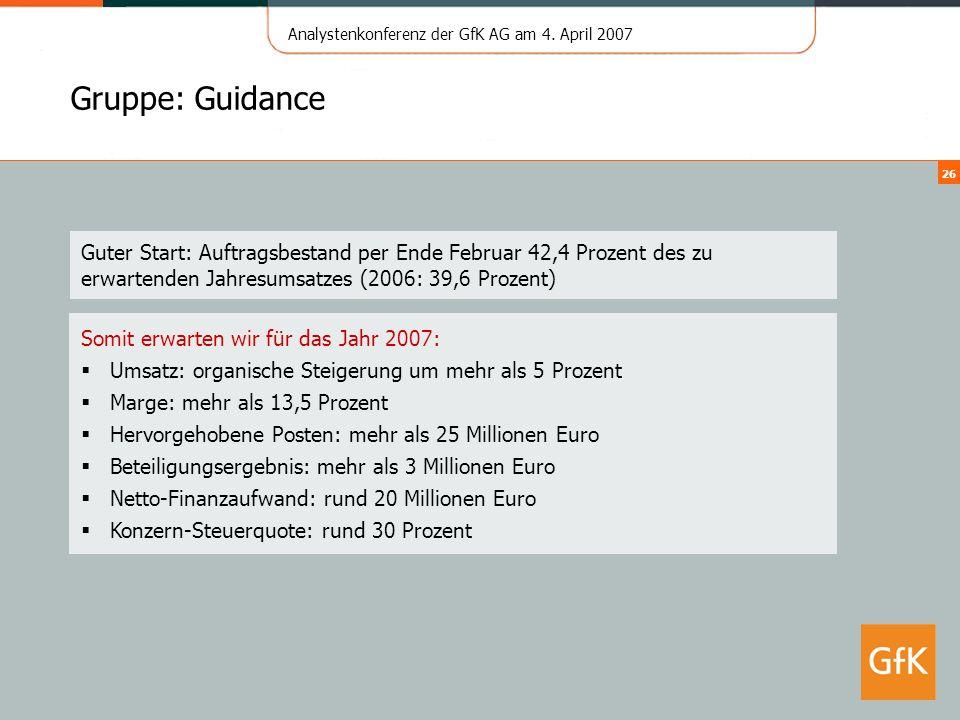 Analystenkonferenz der GfK AG am 4. April 2007 26 Gruppe: Guidance Guter Start: Auftragsbestand per Ende Februar 42,4 Prozent des zu erwartenden Jahre