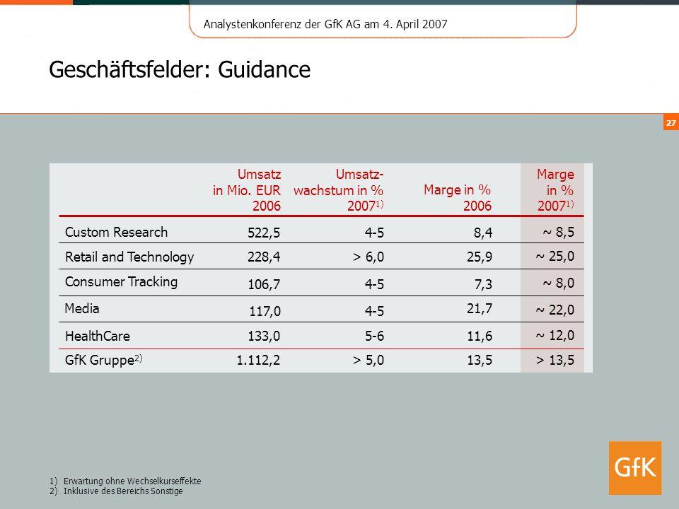 Analystenkonferenz der GfK AG am 4. April 2007 27 Geschäftsfelder: Guidance 1)Erwartung ohne Wechselkurseffekte 2)Inklusive des Bereichs Sonstige 13,5