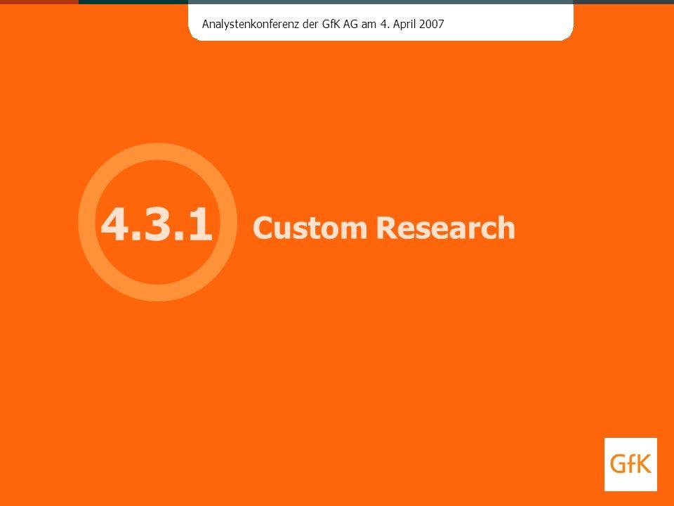 Analystenkonferenz der GfK AG am 4. April 2007 Custom Research 4.3.1