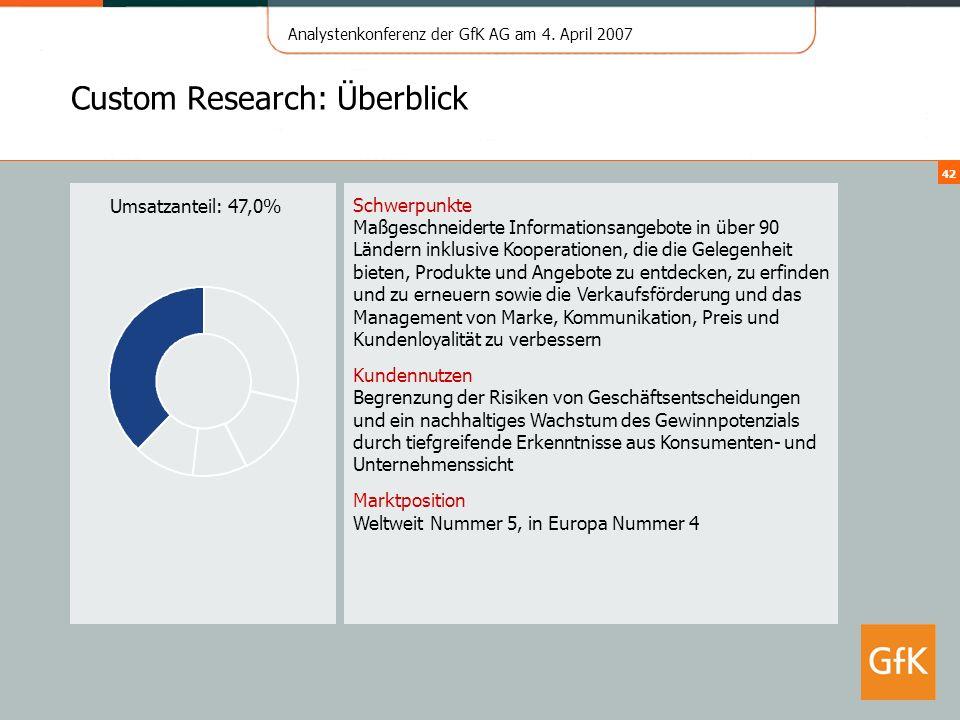 Analystenkonferenz der GfK AG am 4. April 2007 42 Umsatzanteil: 47,0% Custom Research: Überblick Schwerpunkte Maßgeschneiderte Informationsangebote in