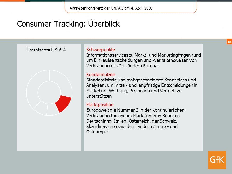 Analystenkonferenz der GfK AG am 4. April 2007 48 Consumer Tracking: Überblick Schwerpunkte Informationsservices zu Markt- und Marketingfragen rund um