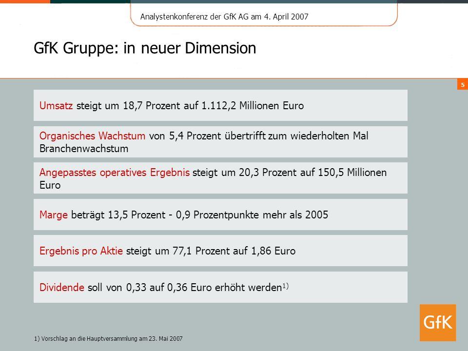 Analystenkonferenz der GfK AG am 4. April 2007 5 GfK Gruppe: in neuer Dimension Umsatz steigt um 18,7 Prozent auf 1.112,2 Millionen Euro Marge beträgt