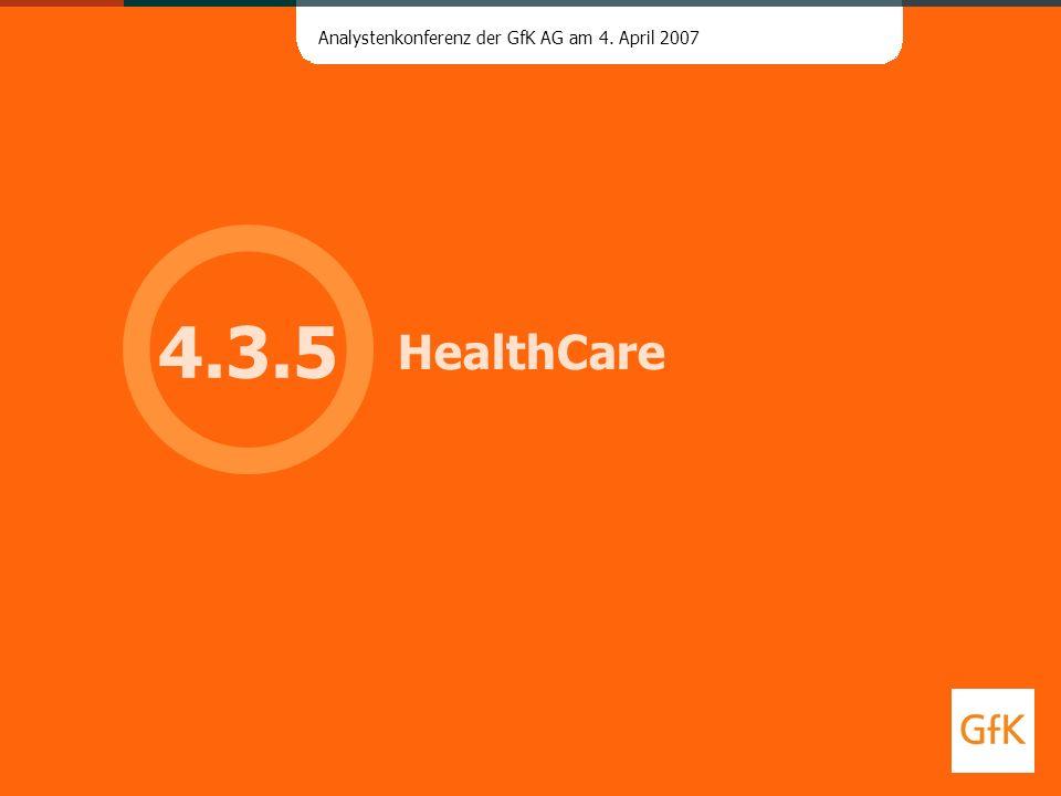 Analystenkonferenz der GfK AG am 4. April 2007 HealthCare 4.3.5