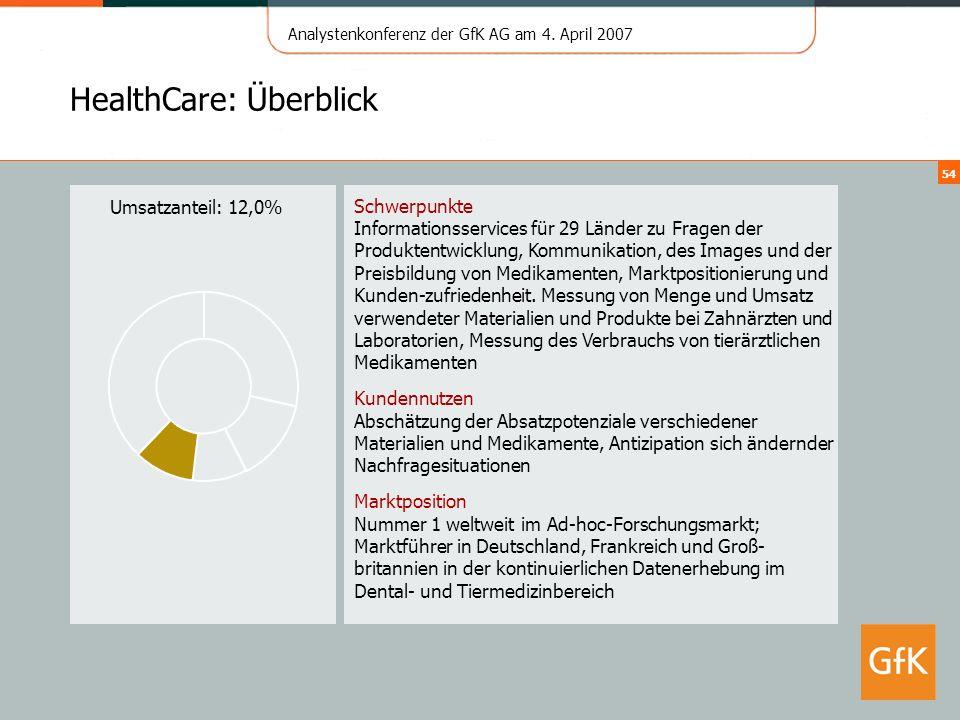 Analystenkonferenz der GfK AG am 4. April 2007 54 HealthCare: Überblick Schwerpunkte Informationsservices für 29 Länder zu Fragen der Produktentwicklu