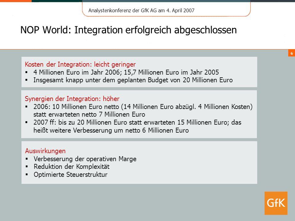 Analystenkonferenz der GfK AG am 4. April 2007 6 NOP World: Integration erfolgreich abgeschlossen Synergien der Integration: höher 2006: 10 Millionen