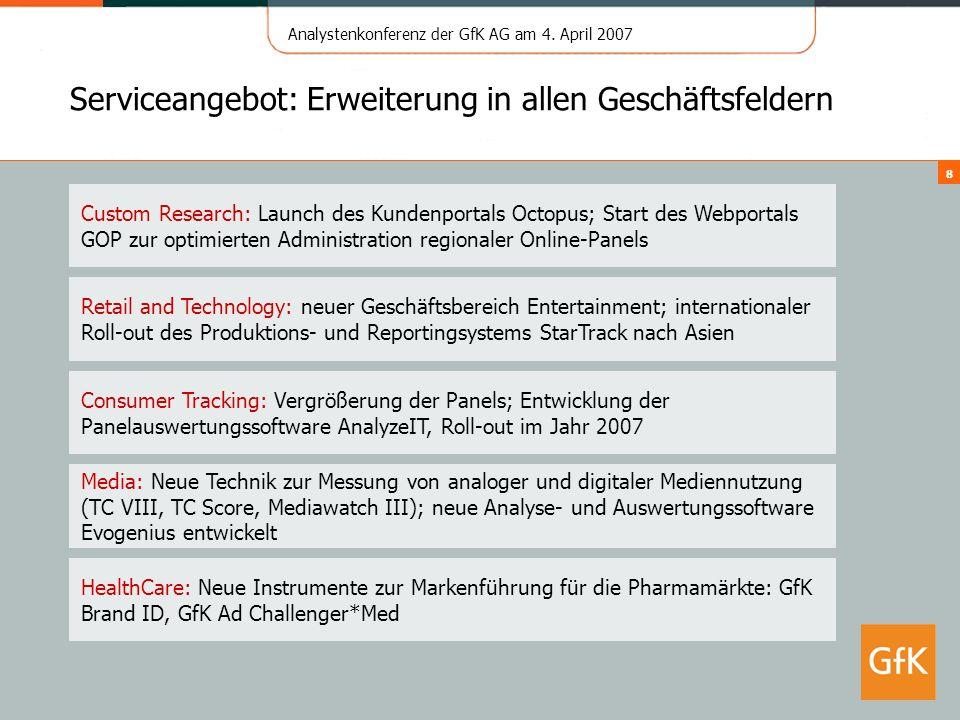 Analystenkonferenz der GfK AG am 4. April 2007 8 Serviceangebot: Erweiterung in allen Geschäftsfeldern Custom Research: Launch des Kundenportals Octop