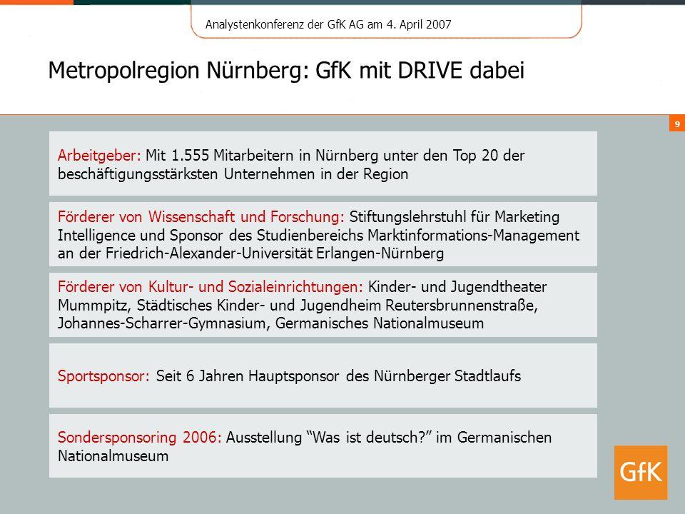 Analystenkonferenz der GfK AG am 4. April 2007 9 Metropolregion Nürnberg: GfK mit DRIVE dabei Arbeitgeber: Mit 1.555 Mitarbeitern in Nürnberg unter de