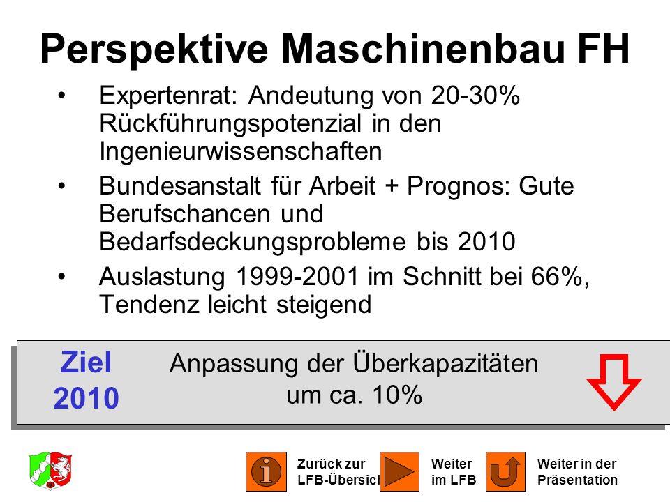 Perspektive Maschinenbau FH Expertenrat: Andeutung von 20-30% Rückführungspotenzial in den Ingenieurwissenschaften Bundesanstalt für Arbeit + Prognos:
