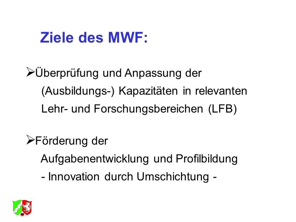 Ziele des MWF: Überprüfung und Anpassung der (Ausbildungs-) Kapazitäten in relevanten Lehr- und Forschungsbereichen (LFB) Förderung der Aufgabenentwic