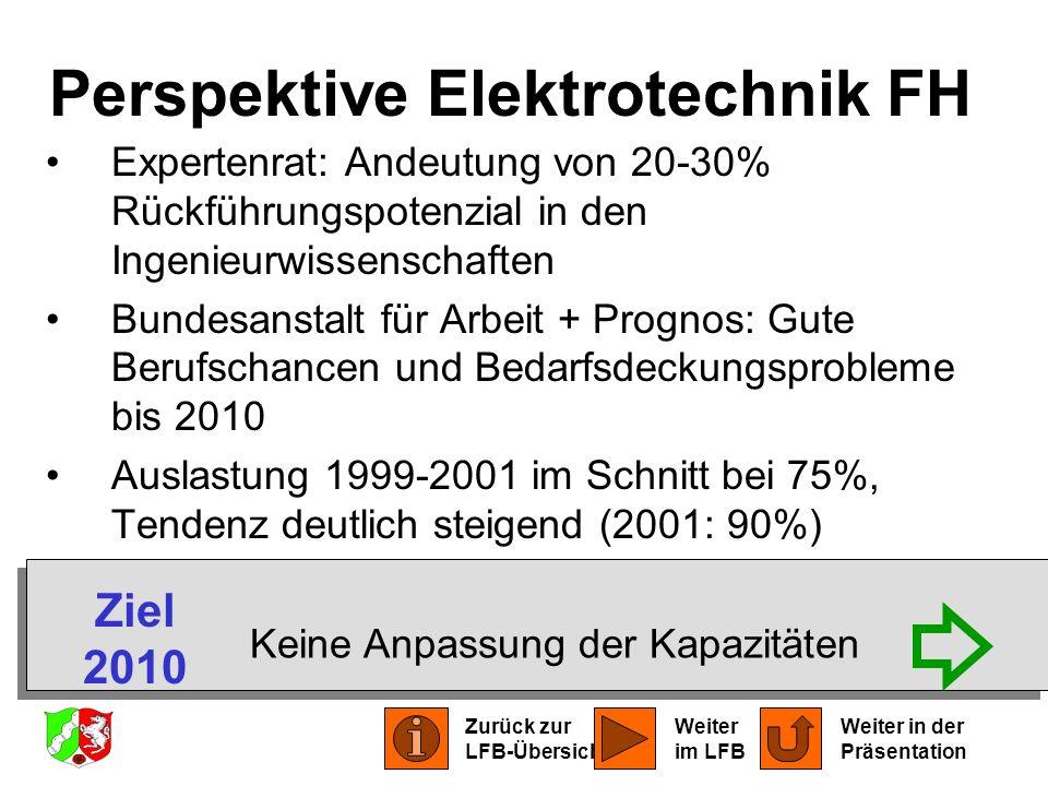 Perspektive Elektrotechnik FH Expertenrat: Andeutung von 20-30% Rückführungspotenzial in den Ingenieurwissenschaften Bundesanstalt für Arbeit + Progno