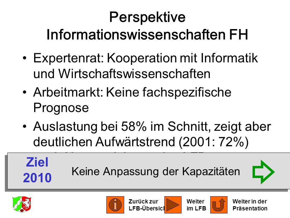Perspektive Informationswissenschaften FH Expertenrat: Kooperation mit Informatik und Wirtschaftswissenschaften Arbeitmarkt: Keine fachspezifische Pro