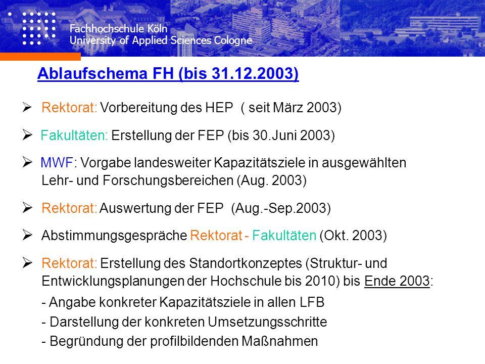 Fachhochschule Köln University of Applied Sciences Cologne Rektorat: Vorbereitung des HEP ( seit März 2003) Fakultäten: Erstellung der FEP (bis 30.Jun