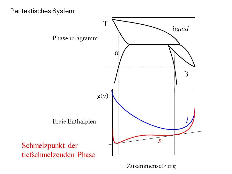 Peritektisches System Zusammensetzung g( ) l s T liquid Phasendiagramm Freie Enthalpien Schmelzpunkt der tiefschmelzenden Phase
