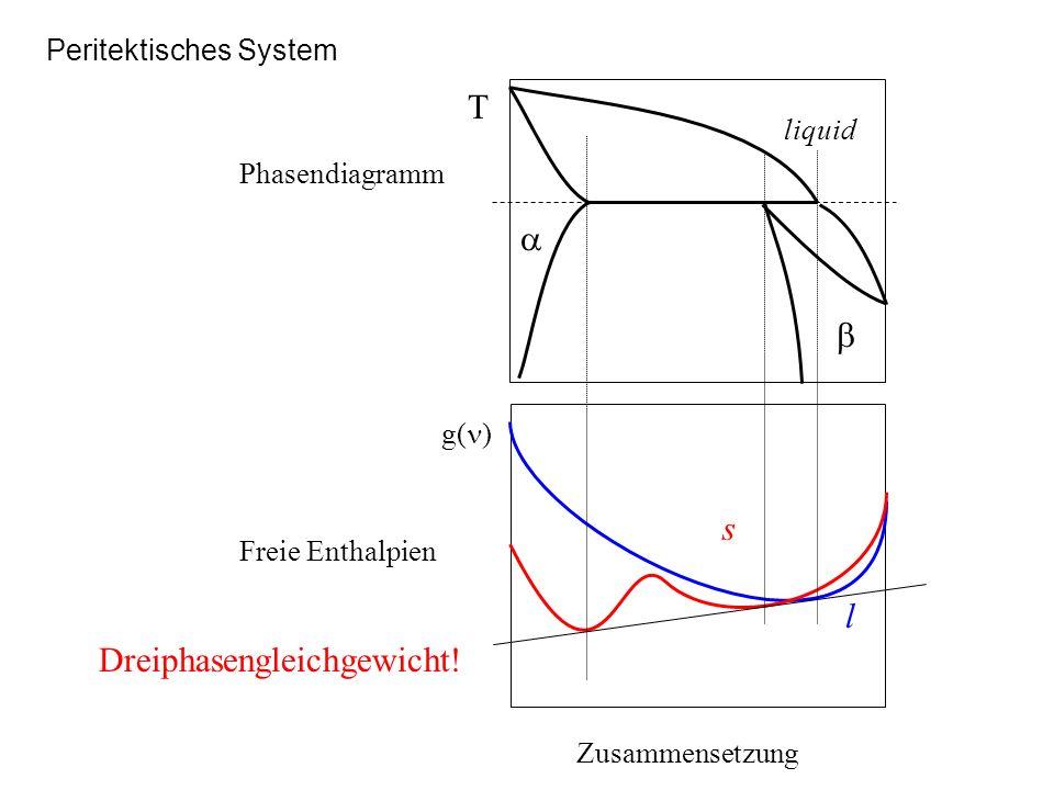 Peritektisches System Zusammensetzung g( ) l s T liquid Phasendiagramm Freie Enthalpien Dreiphasengleichgewicht!