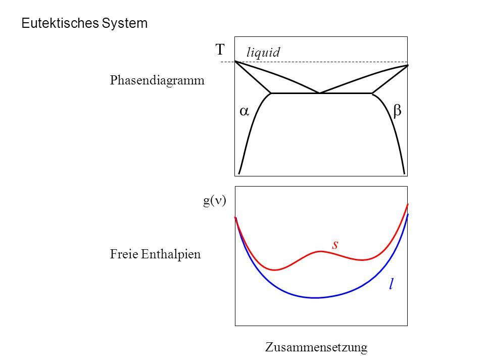 Peritektisches System Zusammensetzung g( ) l s T liquid Phasendiagramm Freie Enthalpien
