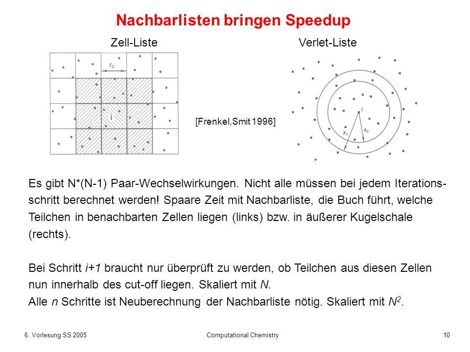 106. Vorlesung SS 2005 Computational Chemistry Es gibt N*(N-1) Paar-Wechselwirkungen. Nicht alle müssen bei jedem Iterations- schritt berechnet werden