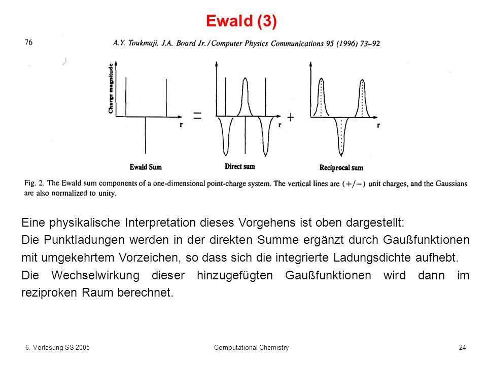 246. Vorlesung SS 2005 Computational Chemistry Eine physikalische Interpretation dieses Vorgehens ist oben dargestellt: Die Punktladungen werden in de
