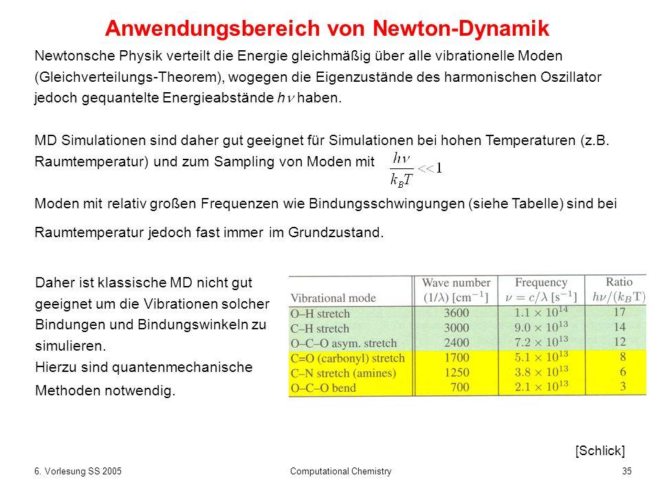 356. Vorlesung SS 2005 Computational Chemistry Newtonsche Physik verteilt die Energie gleichmäßig über alle vibrationelle Moden (Gleichverteilungs-The
