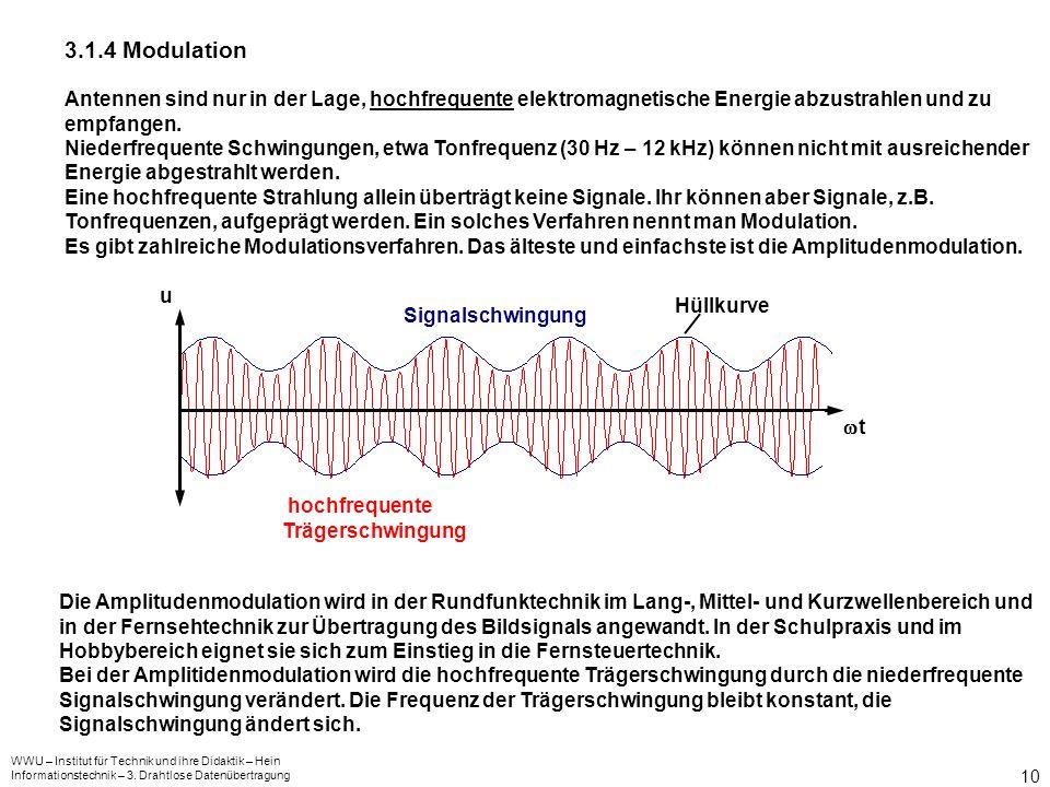 WWU – Institut für Technik und ihre Didaktik – Hein Informationstechnik – 3. Drahtlose Datenübertragung 10 3.1.4 Modulation Antennen sind nur in der L