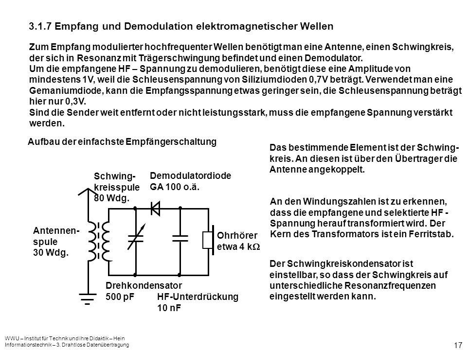 WWU – Institut für Technik und ihre Didaktik – Hein Informationstechnik – 3. Drahtlose Datenübertragung 17 3.1.7 Empfang und Demodulation elektromagne