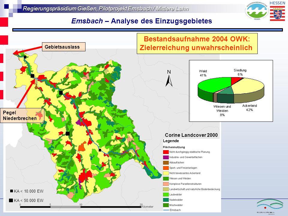 Regierungspräsidium Gießen, Pilotprojekt Emsbach / Mittlere Lahn Wasserforum 2006 – Auf dem Weg … 14.11.06 Erläuterungen zur Ermittlung potenzieller Maßnahmenräume Ziel der Maßnahme Einrichtung von Uferrandstreifen ist die Verminderung der erosionsbedingten Phosphoreinträge, die rund 58% der Phosphoremissionen im Einzugsgebiet des Emsbachs betragen können.