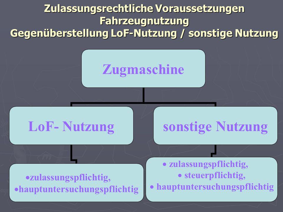 11 Zulassungsrechtliche Voraussetzungen Fahrzeugnutzung Gegenüberstellung LoF-Nutzung / sonstige Nutzung Zugmaschine LoF- Nutzung zulassungspflichtig,