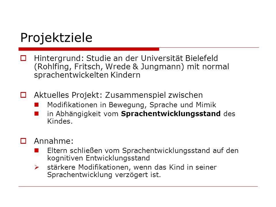 Projektziele Hintergrund: Studie an der Universität Bielefeld (Rohlfing, Fritsch, Wrede & Jungmann) mit normal sprachentwickelten Kindern Aktuelles Pr
