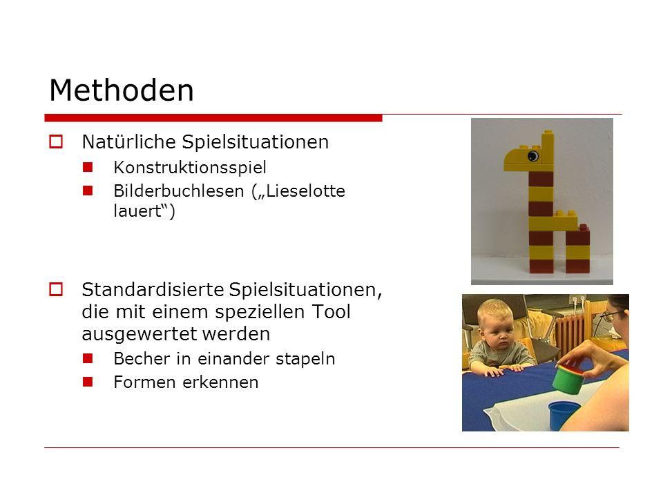 Methoden Natürliche Spielsituationen Konstruktionsspiel Bilderbuchlesen (Lieselotte lauert) Standardisierte Spielsituationen, die mit einem speziellen