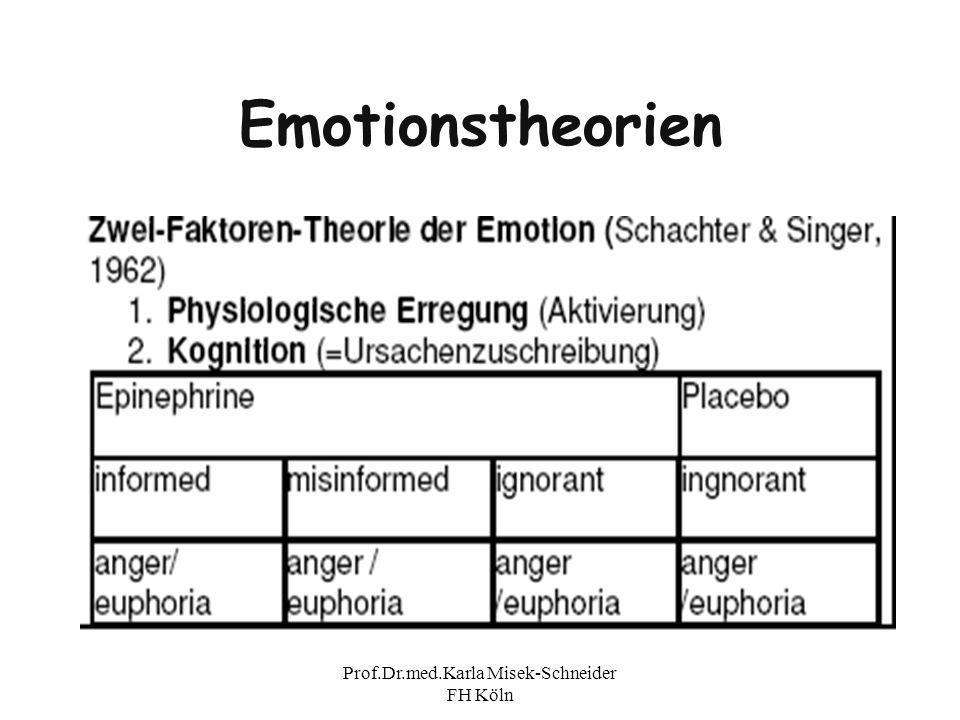 Prof.Dr.med.Karla Misek-Schneider FH Köln Emotionstheorien