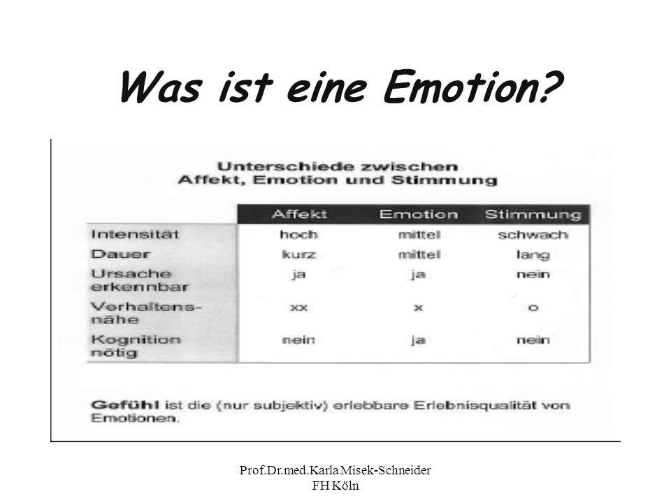 Prof.Dr.med.Karla Misek-Schneider FH Köln Was ist eine Emotion?