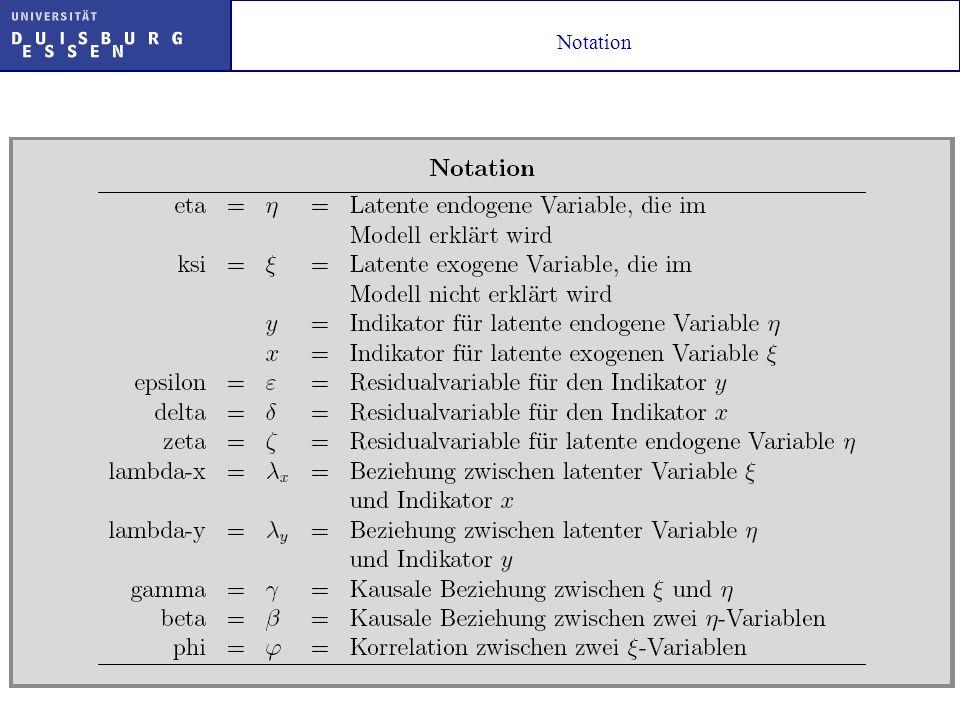 Das Modell 1 x2x2 x1x1 x3x3 x4x4 x5x5 x6x6 11 21 2 3 53 32 63 42 13 1 2 23 1 2 3 4 5 6 1 11 2 12 22 23 y2y2 y1y1 y3y3 y4y4 ε1ε1 ε2ε2 ε3ε3 ε4ε4 11 21 32 42 1 2 β 21 β 12 Meßmodell der latenten exogenen Variablen Meßmodell der latenten endogenen Variablen Strukturmodell