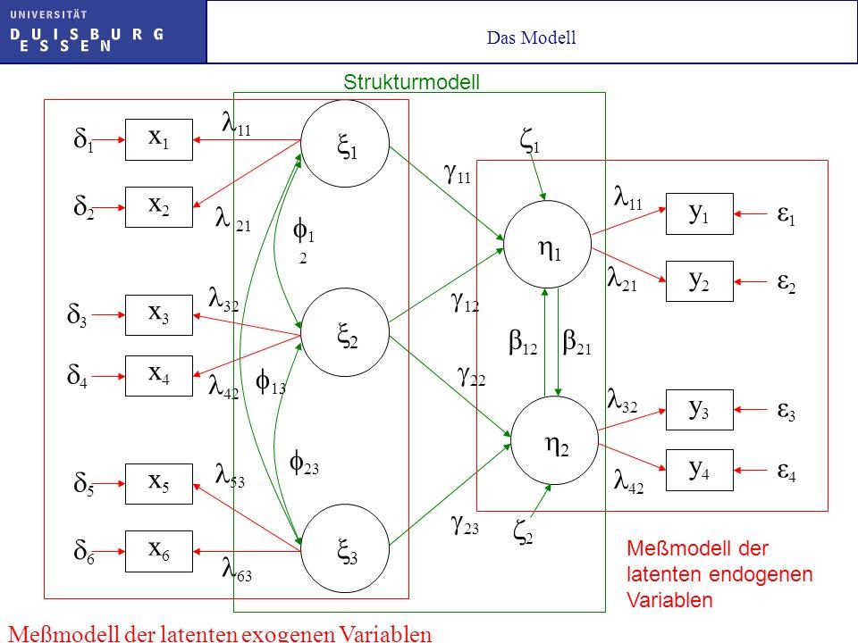 Das Modell 1 x2x2 x1x1 x3x3 x4x4 x5x5 x6x6 11 21 2 3 53 32 63 42 13 1 2 23 1 2 3 4 5 6 1 11 2 12 22 23 y2y2 y1y1 y3y3 y4y4 ε1ε1 ε2ε2 ε3ε3 ε4ε4 11 21 3