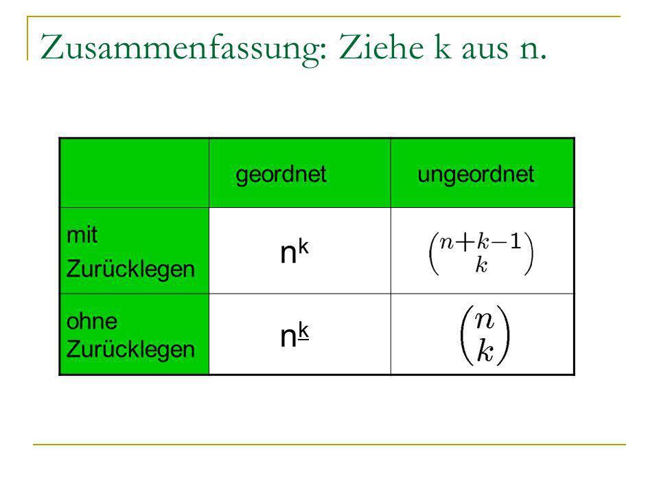 Zusammenfassung: Ziehe k aus n. geordnet ungeordnet mit Zurücklegen n k ohne Zurücklegen n k