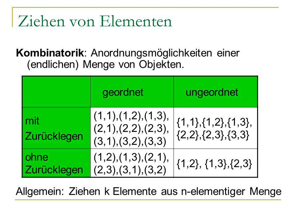 Ziehen von Elementen Kombinatorik: Anordnungsmöglichkeiten einer (endlichen) Menge von Objekten. Allgemein: Ziehen k Elemente aus n-elementiger Menge