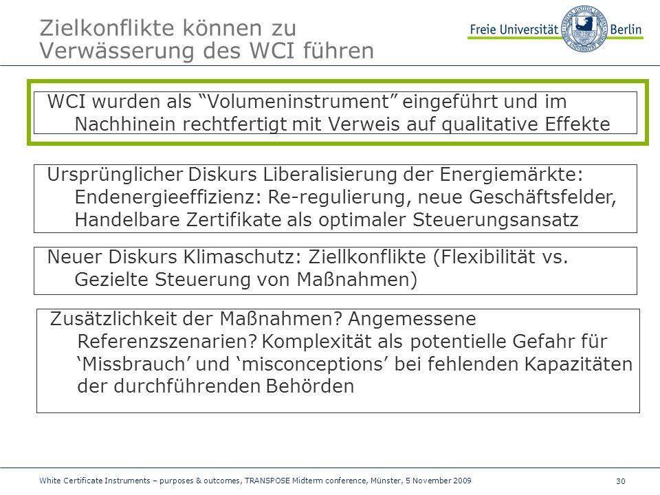 30 Zielkonflikte können zu Verwässerung des WCI führen WCI wurden als Volumeninstrument eingeführt und im Nachhinein rechtfertigt mit Verweis auf qualitative Effekte Ursprünglicher Diskurs Liberalisierung der Energiemärkte: Endenergieeffizienz: Re-regulierung, neue Geschäftsfelder, Handelbare Zertifikate als optimaler Steuerungsansatz Neuer Diskurs Klimaschutz: Ziellkonflikte (Flexibilität vs.