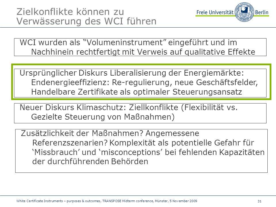 31 Zielkonflikte können zu Verwässerung des WCI führen WCI wurden als Volumeninstrument eingeführt und im Nachhinein rechtfertigt mit Verweis auf qualitative Effekte Ursprünglicher Diskurs Liberalisierung der Energiemärkte: Endenergieeffizienz: Re-regulierung, neue Geschäftsfelder, Handelbare Zertifikate als optimaler Steuerungsansatz Neuer Diskurs Klimaschutz: Ziellkonflikte (Flexibilität vs.