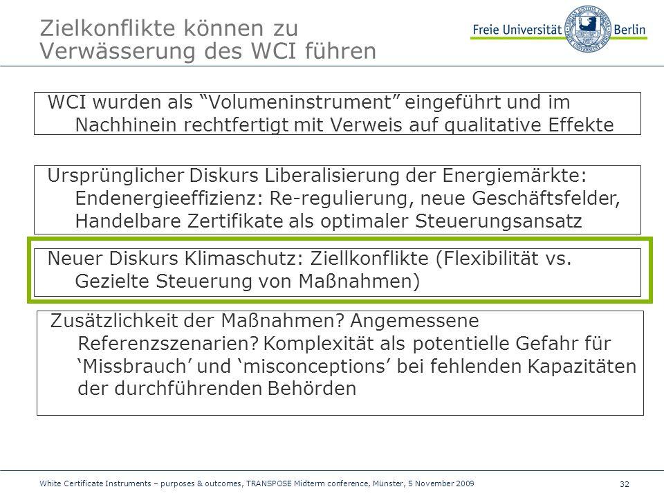 32 Zielkonflikte können zu Verwässerung des WCI führen WCI wurden als Volumeninstrument eingeführt und im Nachhinein rechtfertigt mit Verweis auf qualitative Effekte Ursprünglicher Diskurs Liberalisierung der Energiemärkte: Endenergieeffizienz: Re-regulierung, neue Geschäftsfelder, Handelbare Zertifikate als optimaler Steuerungsansatz Neuer Diskurs Klimaschutz: Ziellkonflikte (Flexibilität vs.