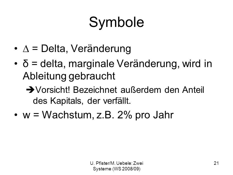 U. Pfister/M. Uebele: Zwei Systeme (WS 2008/09) 21 Symbole = Delta, Veränderung δ = delta, marginale Veränderung, wird in Ableitung gebraucht Vorsicht