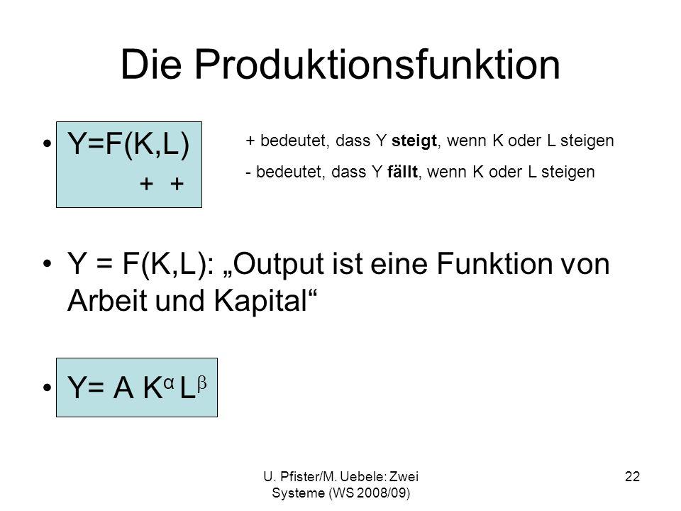 U. Pfister/M. Uebele: Zwei Systeme (WS 2008/09) 22 Die Produktionsfunktion + bedeutet, dass Y steigt, wenn K oder L steigen - bedeutet, dass Y fällt,
