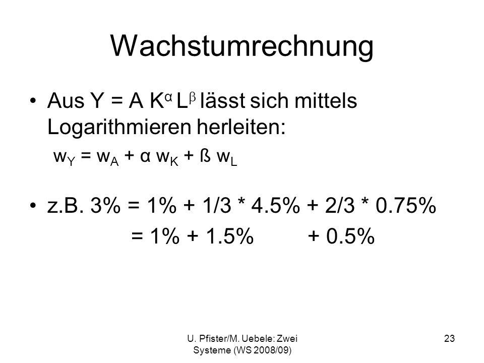 U. Pfister/M. Uebele: Zwei Systeme (WS 2008/09) 23 Wachstumrechnung Aus Y = A K α L lässt sich mittels Logarithmieren herleiten: w Y = w A + α w K + ß