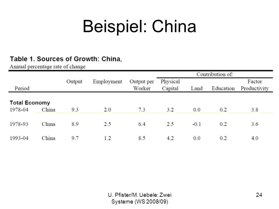 U. Pfister/M. Uebele: Zwei Systeme (WS 2008/09) 24 Beispiel: China