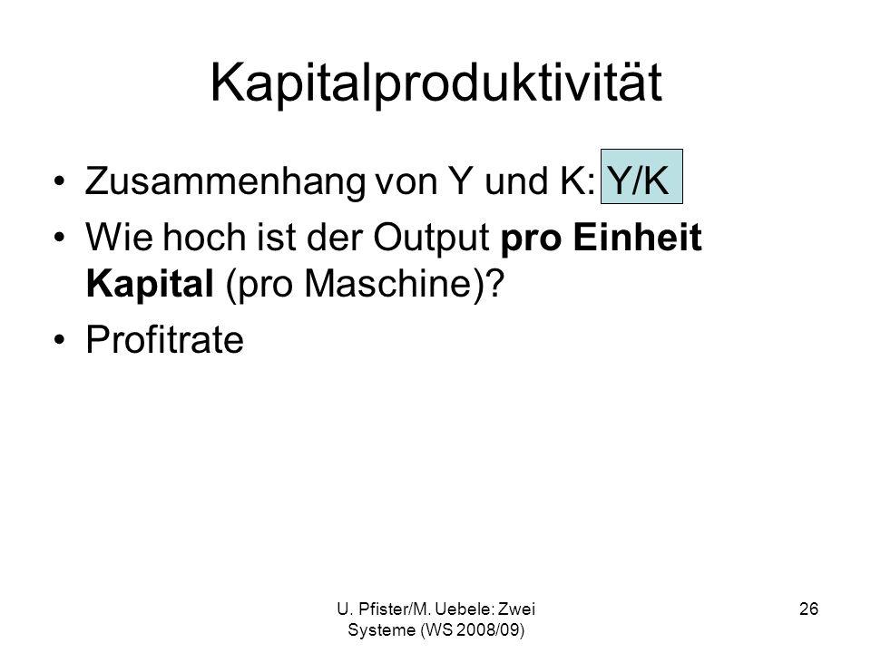 U. Pfister/M. Uebele: Zwei Systeme (WS 2008/09) 26 Zusammenhang von Y und K: Y/K Wie hoch ist der Output pro Einheit Kapital (pro Maschine)? Profitrat