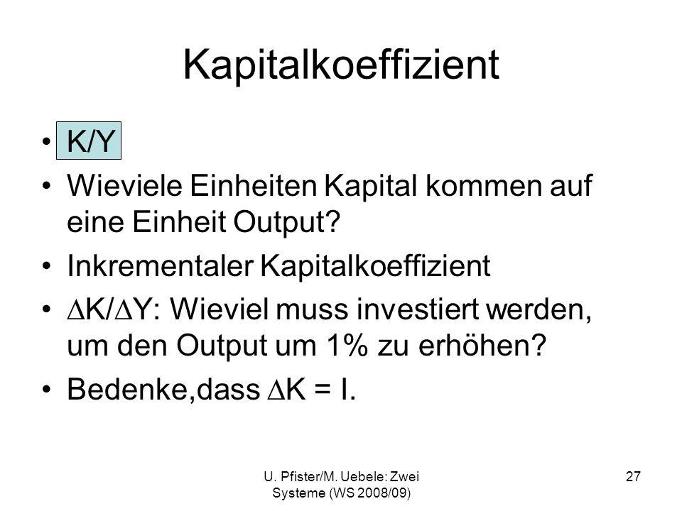 U. Pfister/M. Uebele: Zwei Systeme (WS 2008/09) 27 Kapitalkoeffizient K/Y Wieviele Einheiten Kapital kommen auf eine Einheit Output? Inkrementaler Kap