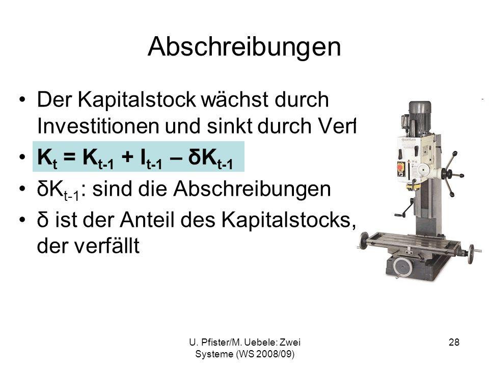 U. Pfister/M. Uebele: Zwei Systeme (WS 2008/09) 28 Der Kapitalstock wächst durch Investitionen und sinkt durch Verfall K t = K t-1 + I t-1 – δK t-1 δK