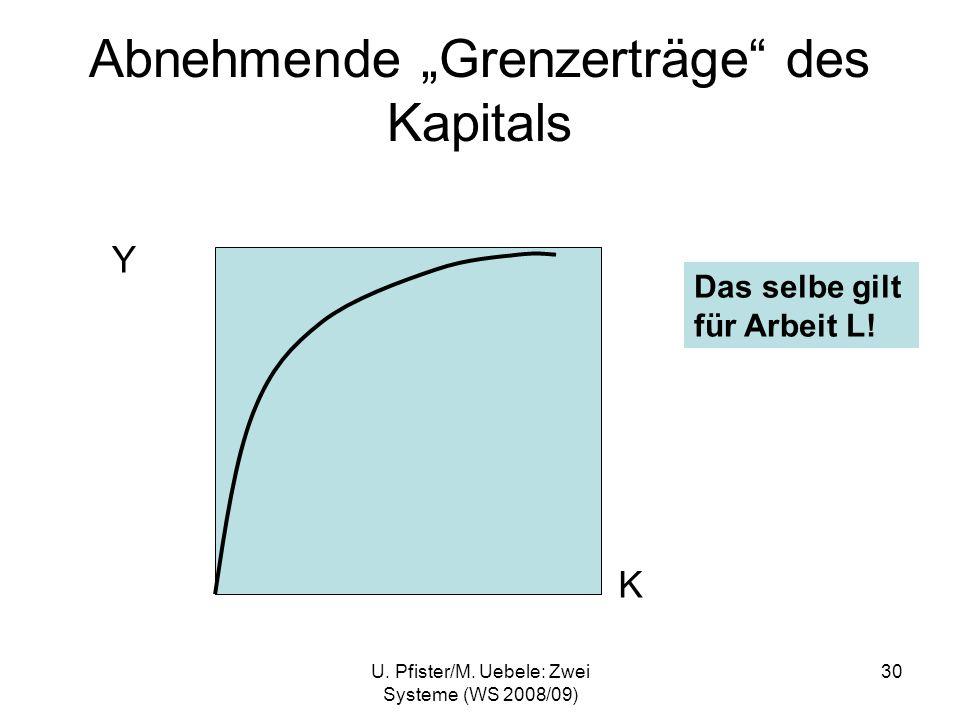 U. Pfister/M. Uebele: Zwei Systeme (WS 2008/09) 30 Abnehmende Grenzerträge des Kapitals Y K Das selbe gilt für Arbeit L!