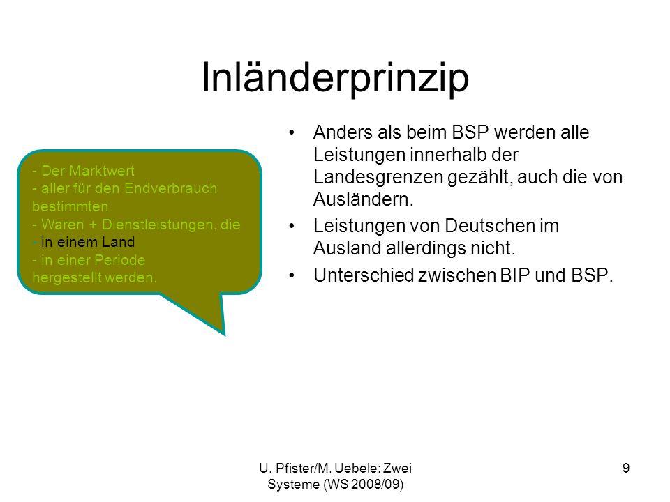 U. Pfister/M. Uebele: Zwei Systeme (WS 2008/09) 9 Inländerprinzip - Der Marktwert - aller für den Endverbrauch bestimmten - Waren + Dienstleistungen,