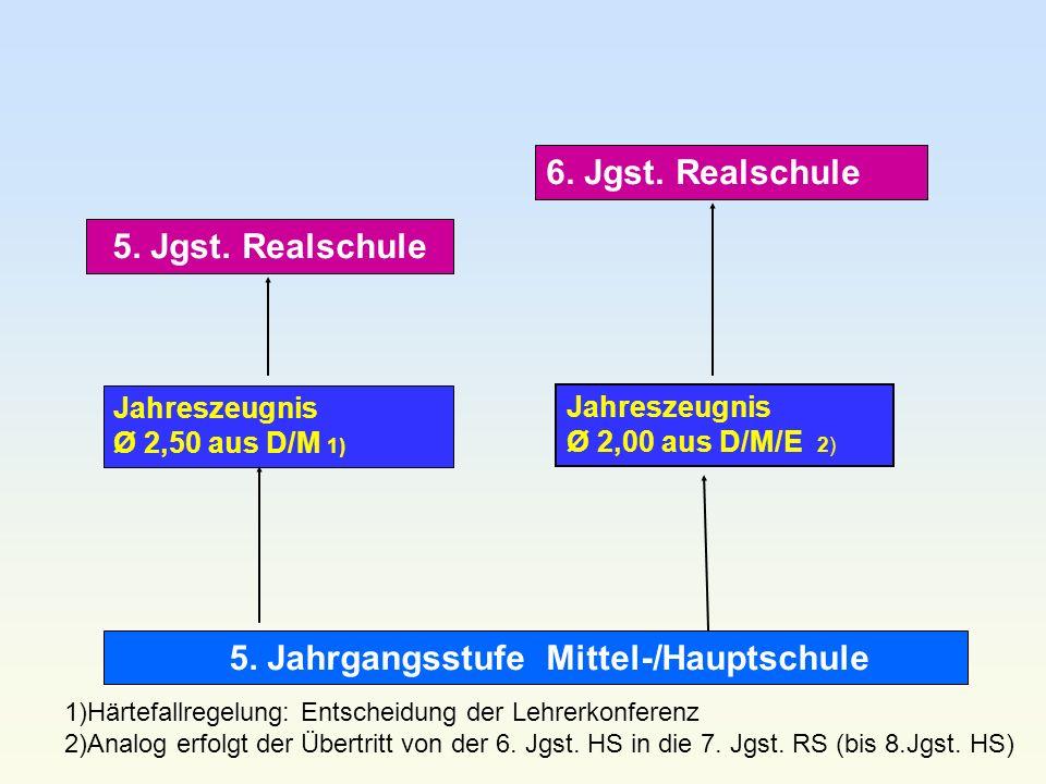 5. Jahrgangsstufe Mittel-/Hauptschule Jahreszeugnis Ø 2,50 aus D/M 1) 5. Jgst. Realschule Jahreszeugnis Ø 2,00 aus D/M/E 2) 6. Jgst. Realschule 1)Härt