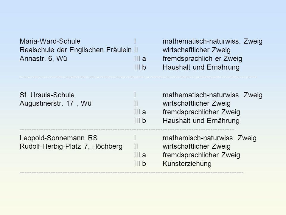 Maria-Ward-SchuleI mathematisch-naturwiss. Zweig Realschule der Englischen FräuleinII wirtschaftlicher Zweig Annastr. 6, WüIII a fremdsprachlich er Zw